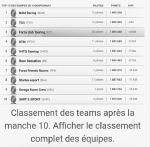 Permalien vers:Championnat de France Forza 6